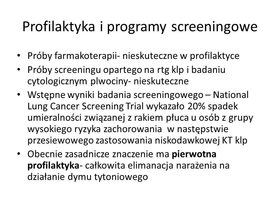 Profilaktyka i programy screeningowe Próby farmakoterapii- nieskuteczne w profilaktyce Próby screeningu opartego na rtg klp i badaniu cytologicznym pl