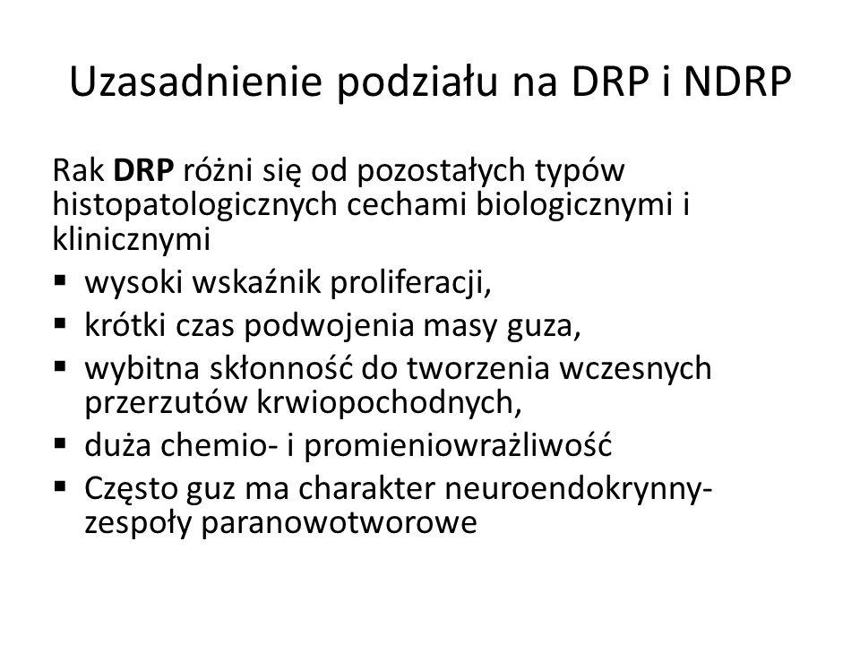 Uzasadnienie podziału na DRP i NDRP Rak DRP różni się od pozostałych typów histopatologicznych cechami biologicznymi i klinicznymi  wysoki wskaźnik p