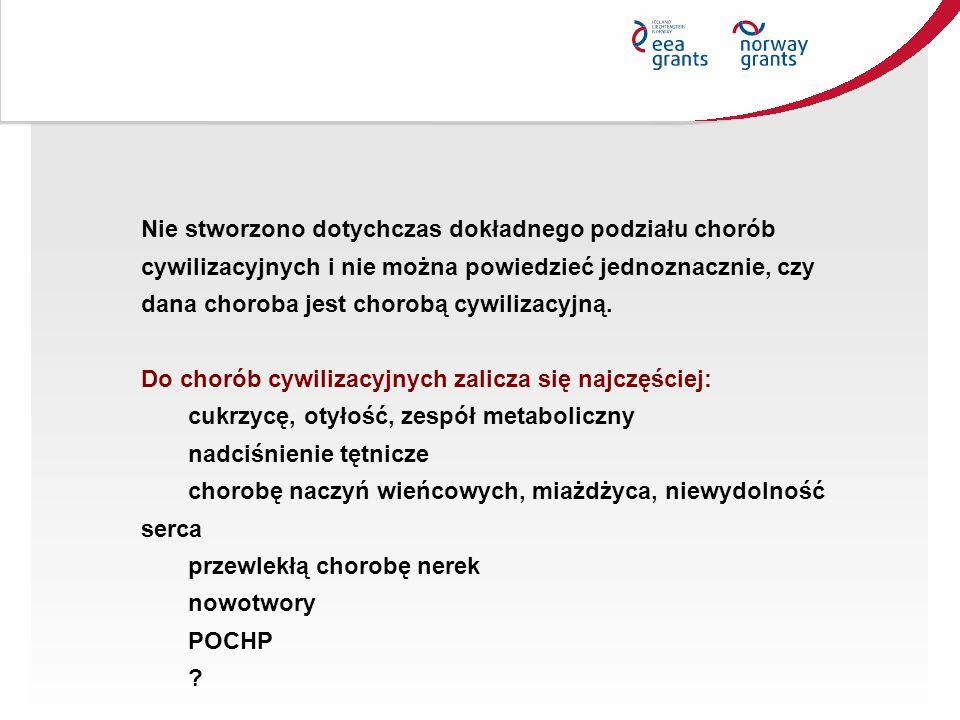 PCHN Cukrzyca Nadciśnienie Choroba wieńcowa Niewydolnoś ć serca Nowotwor y Otyłość Miażdżyca Palenie