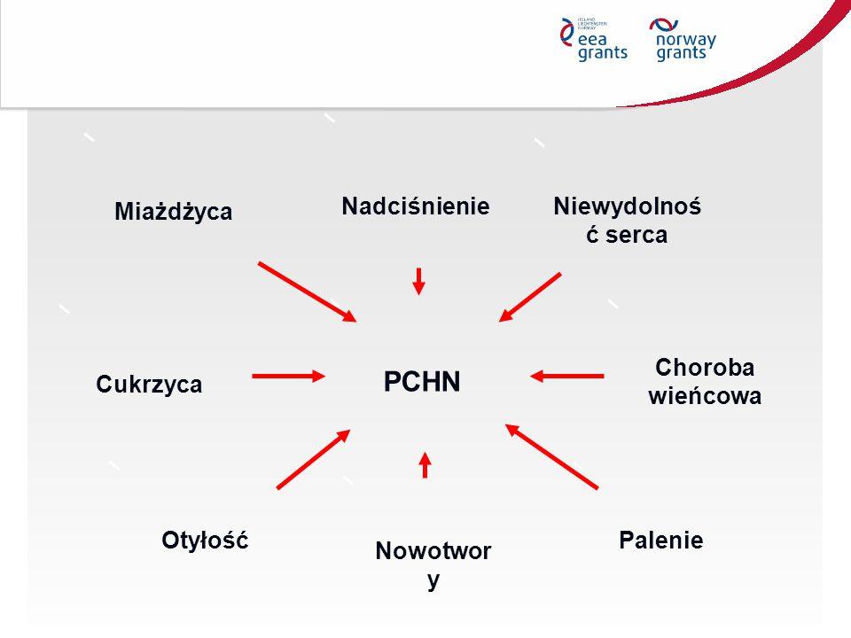 Nadciśnienie płucne (łac.hypertensio pulmonalis, używany jest skrótowiec PH od ang.