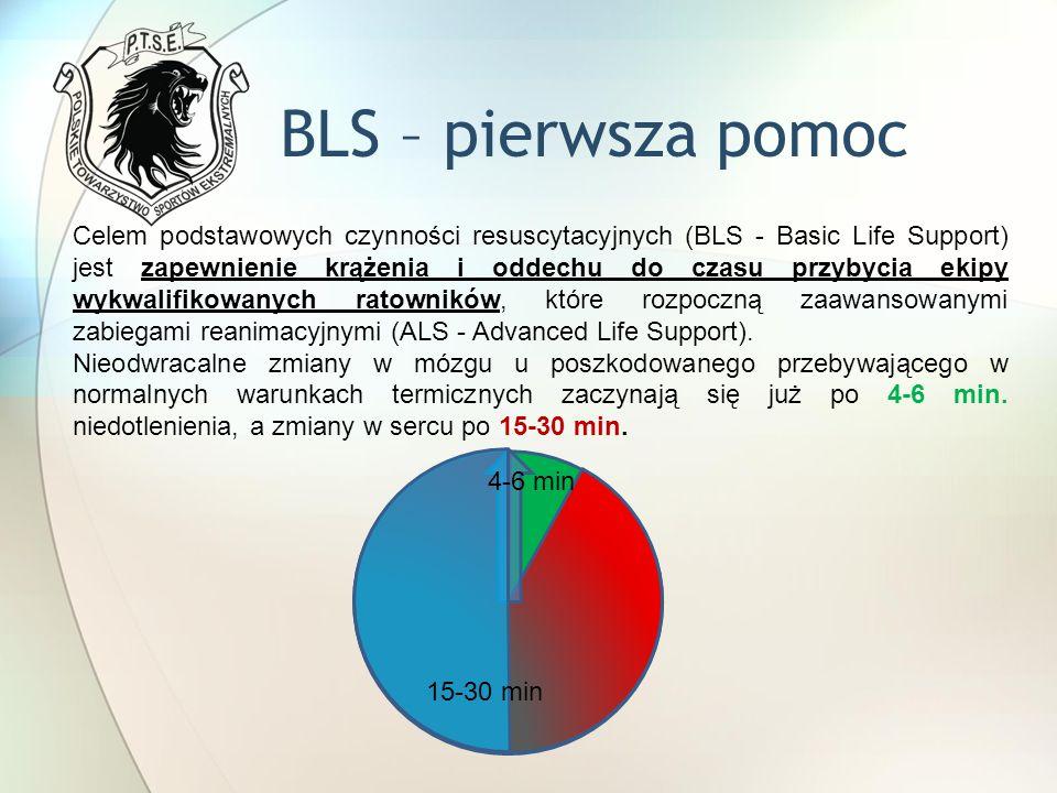 BLS – pierwsza pomoc Celem podstawowych czynności resuscytacyjnych (BLS - Basic Life Support) jest zapewnienie krążenia i oddechu do czasu przybycia e