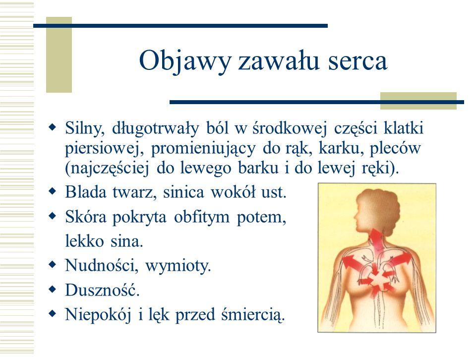 Objawy zawału serca  Silny, długotrwały ból w środkowej części klatki piersiowej, promieniujący do rąk, karku, pleców (najczęściej do lewego barku i do lewej ręki).