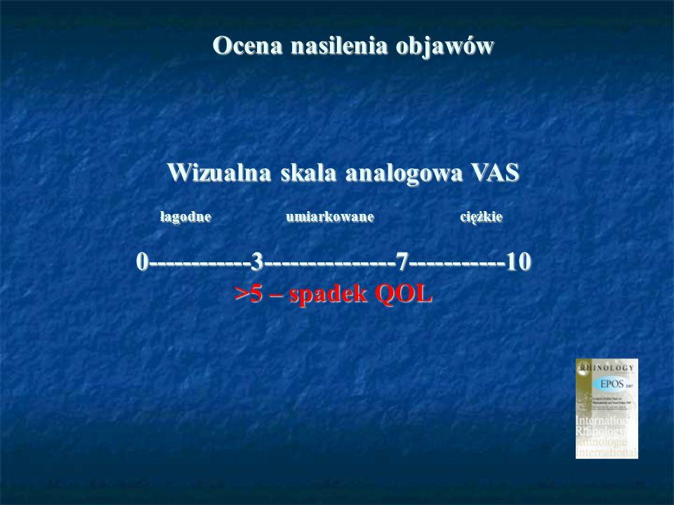 Ocena nasilenia objawów Wizualna skala analogowa VAS Wizualna skala analogowa VAS łagodne umiarkowane ciężkie łagodne umiarkowane ciężkie 0-----------