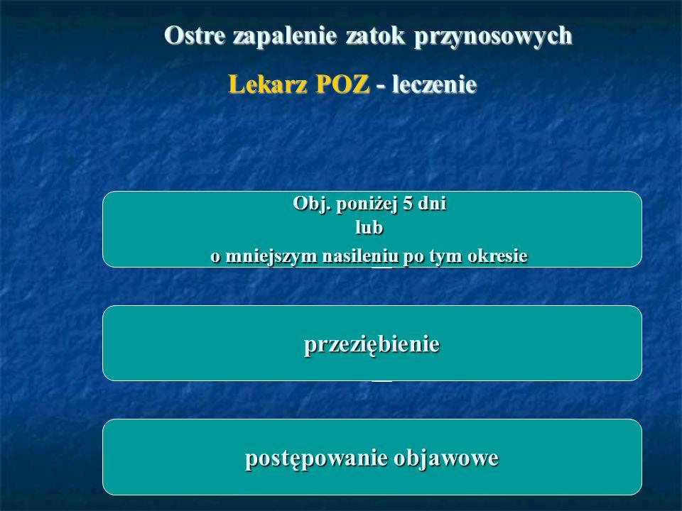 Ostre zapalenie zatok przynosowych Ostre zapalenie zatok przynosowych Lekarz POZ - leczenie Obj. poniżej 5 dni lub o mniejszym nasileniu po tym okresi