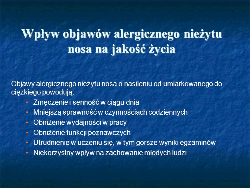 Czy ograniczać kontakt z alergenami ?(ARIA) Tabela 3.