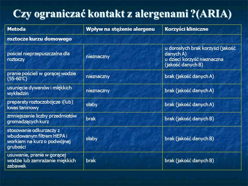 Czy ograniczać kontakt z alergenami ?(ARIA) Tabela 3. Skuteczność metod ograniczania ekspozycji na alergeny wewnątrz pomieszczeń w leczeniu astmy i AN