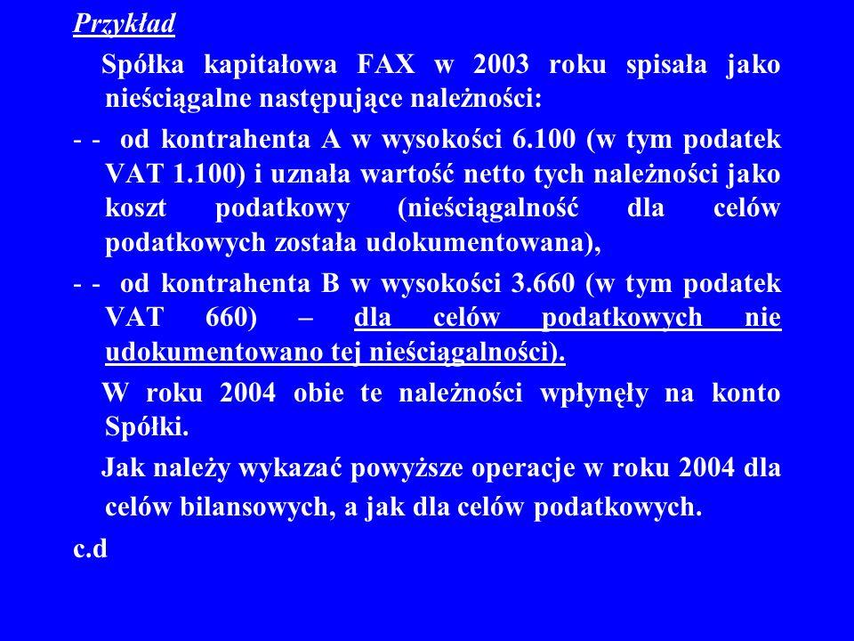 Przykład Spółka kapitałowa FAX w 2003 roku spisała jako nieściągalne następujące należności: - - od kontrahenta A w wysokości 6.100 (w tym podatek VAT