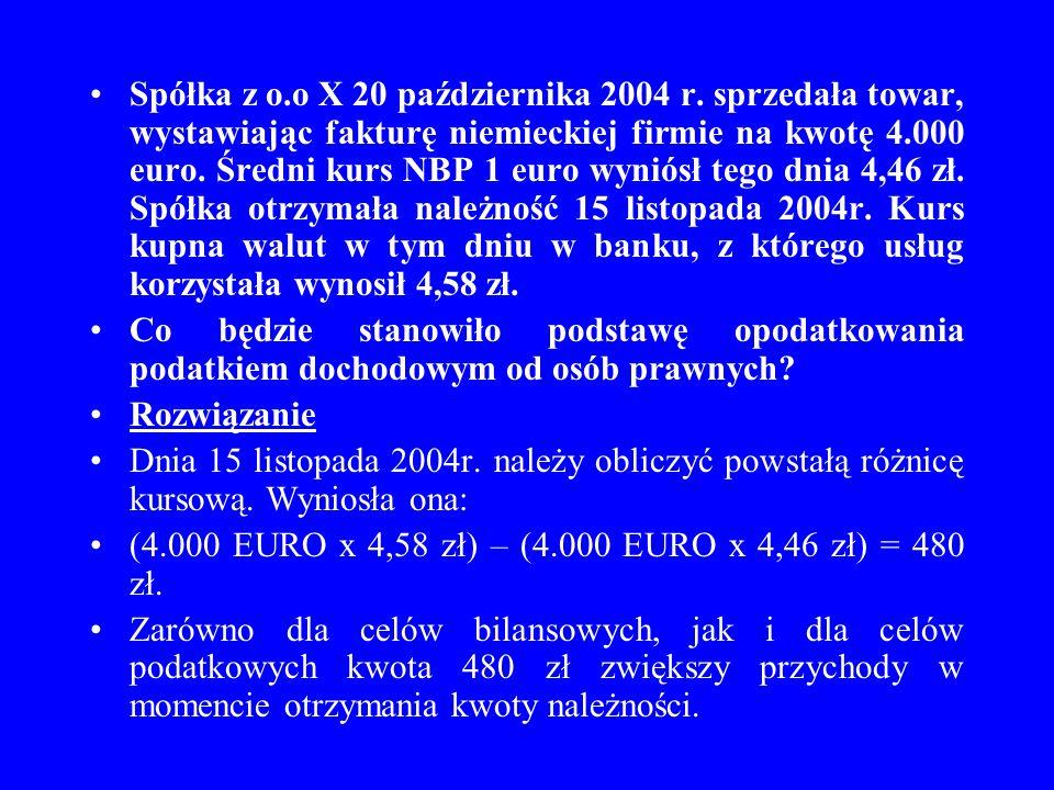Spółka z o.o X 20 października 2004 r. sprzedała towar, wystawiając fakturę niemieckiej firmie na kwotę 4.000 euro. Średni kurs NBP 1 euro wyniósł teg