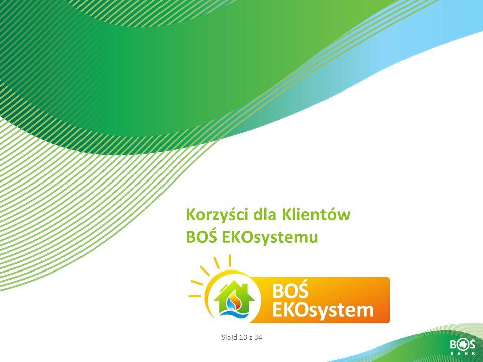Slajd 10 z 34 Korzyści dla Klientów BOŚ EKOsystemu