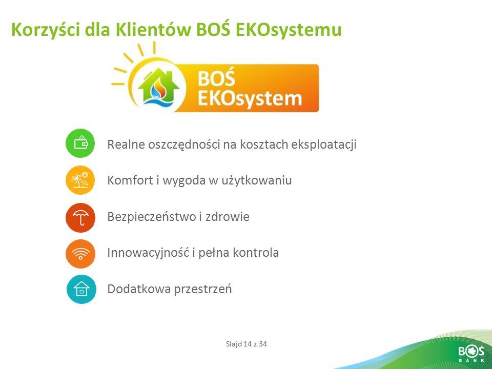 Slajd 14 z 34 Korzyści dla Klientów BOŚ EKOsystemu Realne oszczędności na kosztach eksploatacji Komfort i wygoda w użytkowaniu Bezpieczeństwo i zdrowi