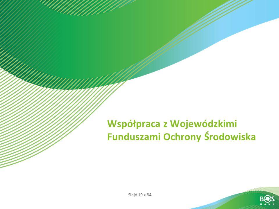 Slajd 19 z 34 Współpraca z Wojewódzkimi Funduszami Ochrony Środowiska