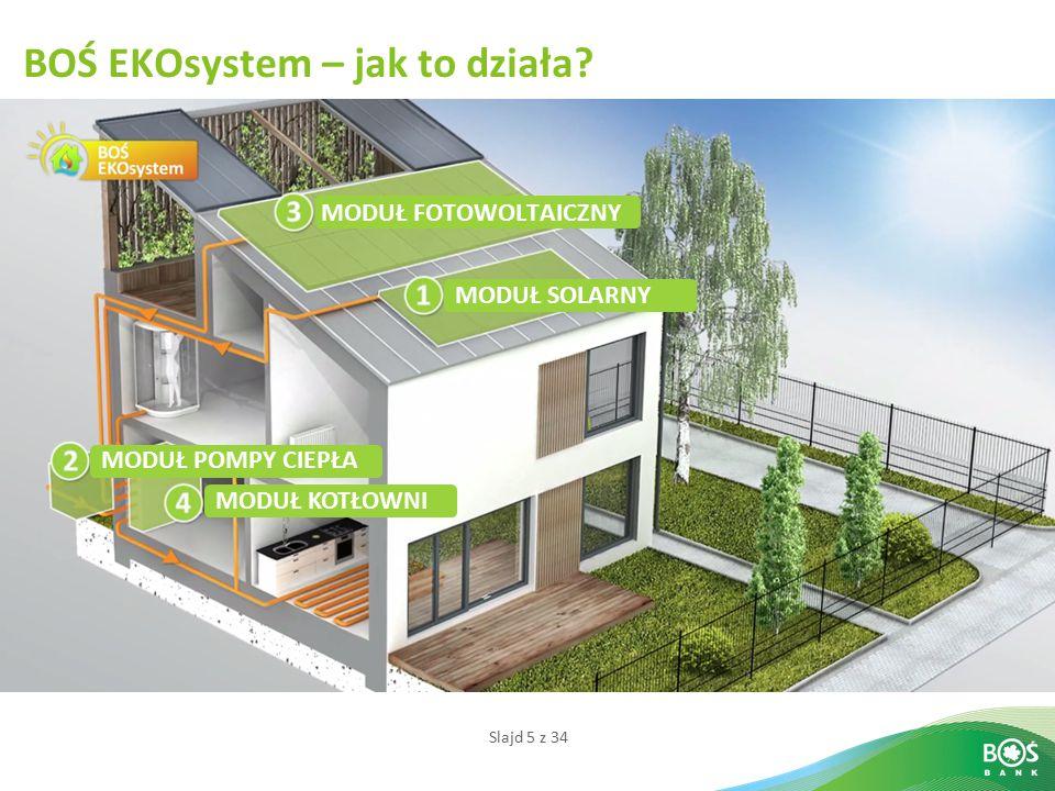"""Slajd 16 z 34 Partner strategiczny – rozwiązania mobilne """"Inteligentny Dom Mobilne zarządzanie ciepłem i kosztami Internet"""
