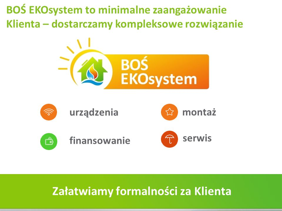 Slajd 6 z 34 BOŚ EKOsystem to minimalne zaangażowanie Klienta – dostarczamy kompleksowe rozwiązanie urządzenia finansowanie montaż serwis Załatwiamy f