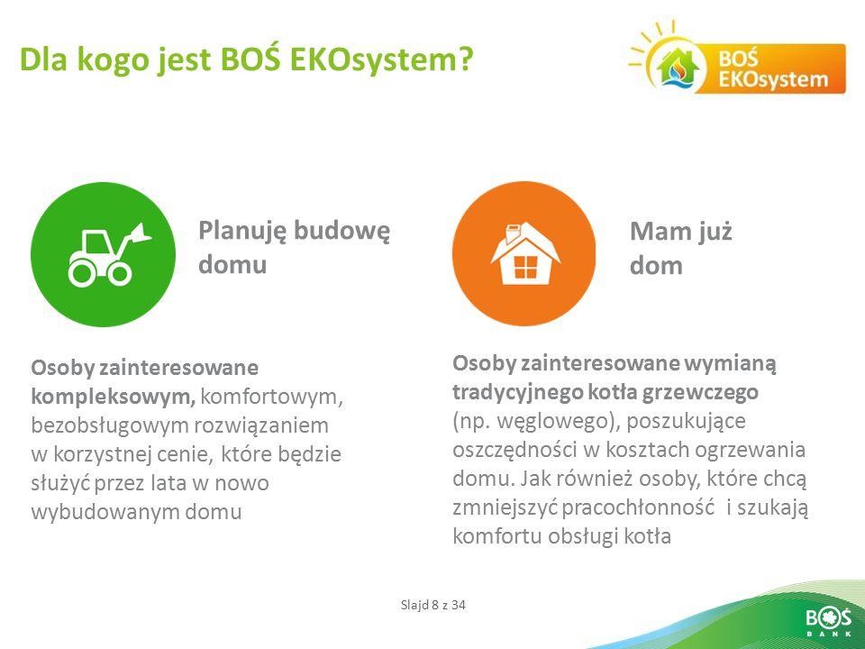 Slajd 29 z 34 Dziękuję z uwagę i zapraszam www.bosbank.pl Radosław Stępczyński Bank Ochrony Środowiska S.A.