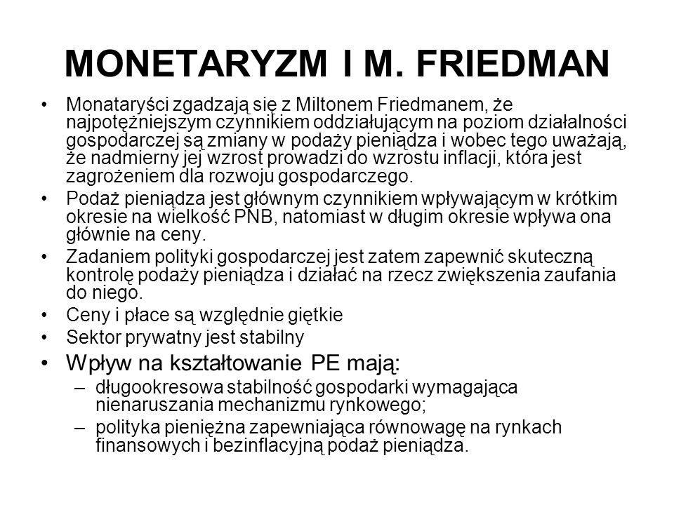 MONETARYZM I M.