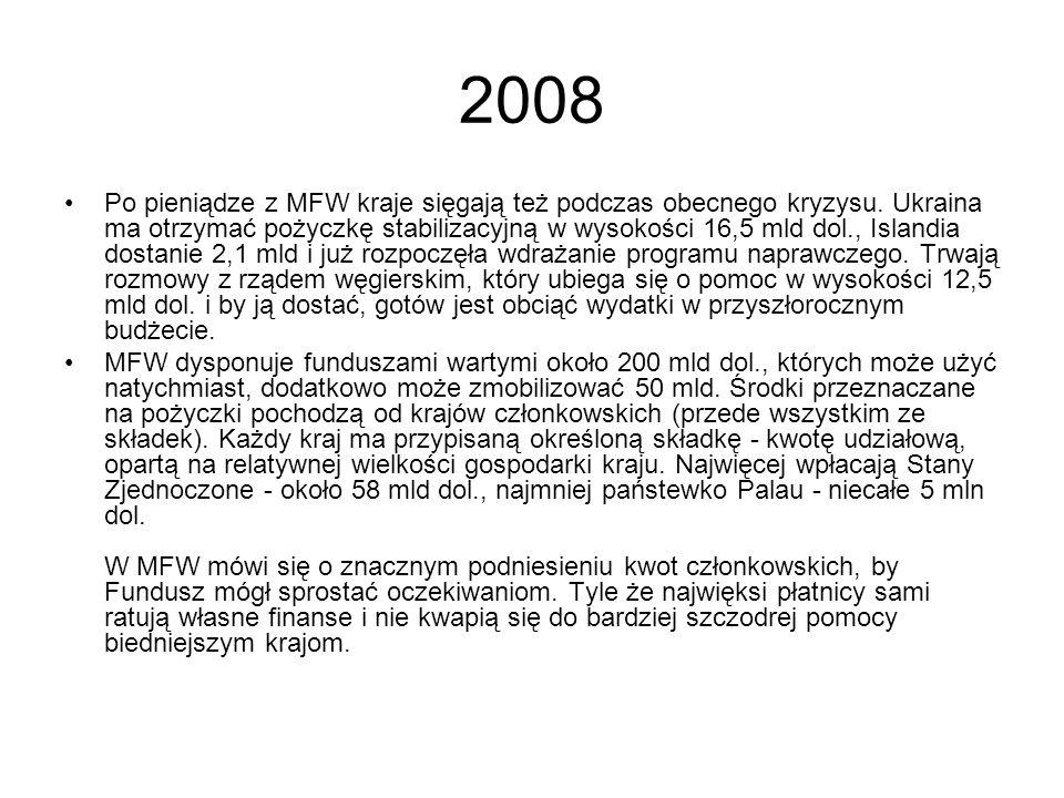 2008 Po pieniądze z MFW kraje sięgają też podczas obecnego kryzysu.