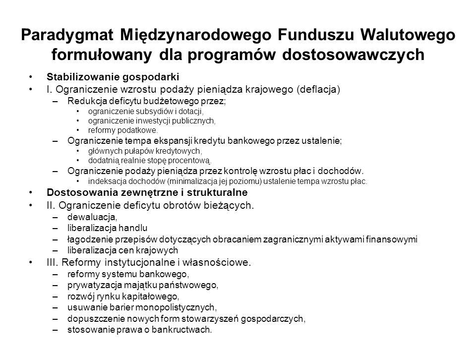 Paradygmat Międzynarodowego Funduszu Walutowego formułowany dla programów dostosowawczych Stabilizowanie gospodarki I.