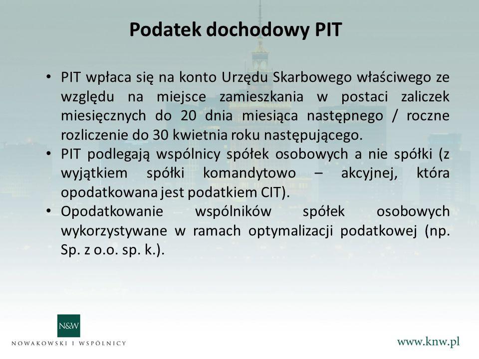 Podatek dochodowy PIT PIT wpłaca się na konto Urzędu Skarbowego właściwego ze względu na miejsce zamieszkania w postaci zaliczek miesięcznych do 20 dnia miesiąca następnego / roczne rozliczenie do 30 kwietnia roku następującego.