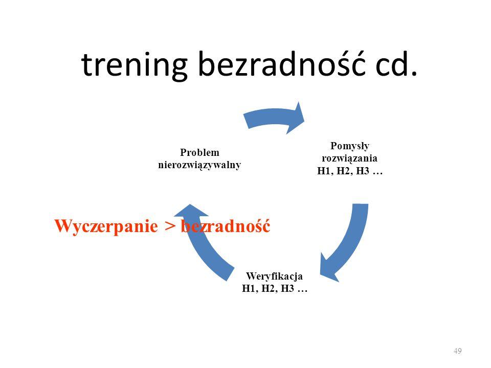 trening bezradność cd. Pomysły rozwiązania H1, H2, H3 … Weryfikacja H1, H2, H3 … Problem nierozwiązywalny 49 Wyczerpanie > bezradność