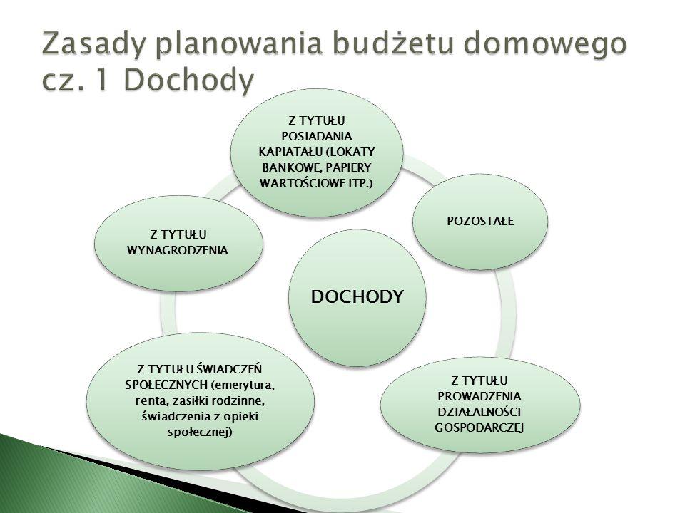 Program Wsparcia Zadłużonych Tytułem wstępu trochę danych statystycznych: Jest problem: – 2 378 523 mln dłużników w BIG w Polsce.