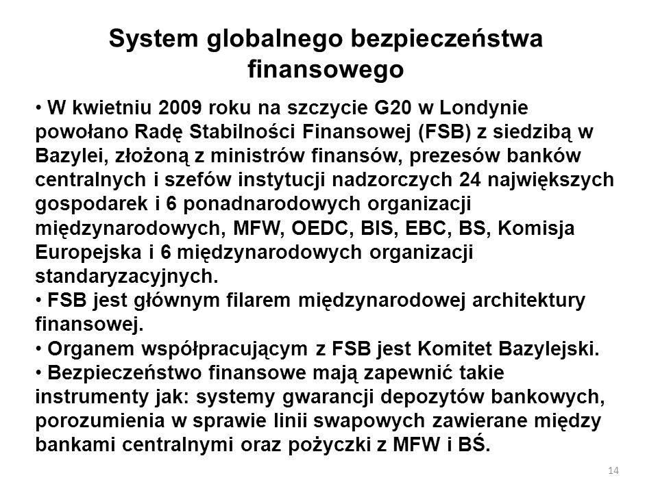 System globalnego bezpieczeństwa finansowego W kwietniu 2009 roku na szczycie G20 w Londynie powołano Radę Stabilności Finansowej (FSB) z siedzibą w Bazylei, złożoną z ministrów finansów, prezesów banków centralnych i szefów instytucji nadzorczych 24 największych gospodarek i 6 ponadnarodowych organizacji międzynarodowych, MFW, OEDC, BIS, EBC, BS, Komisja Europejska i 6 międzynarodowych organizacji standaryzacyjnych.