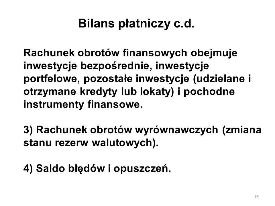 Bilans płatniczy c.d. Rachunek obrotów finansowych obejmuje inwestycje bezpośrednie, inwestycje portfelowe, pozostałe inwestycje (udzielane i otrzyman