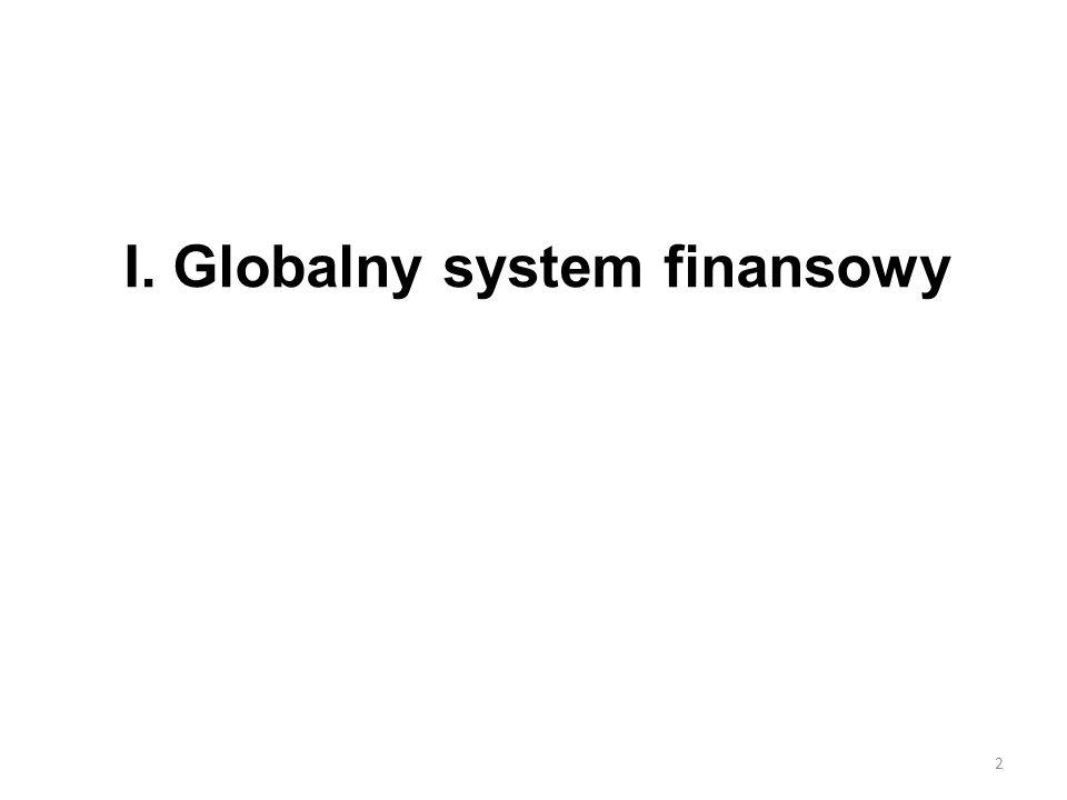 I. Globalny system finansowy 2