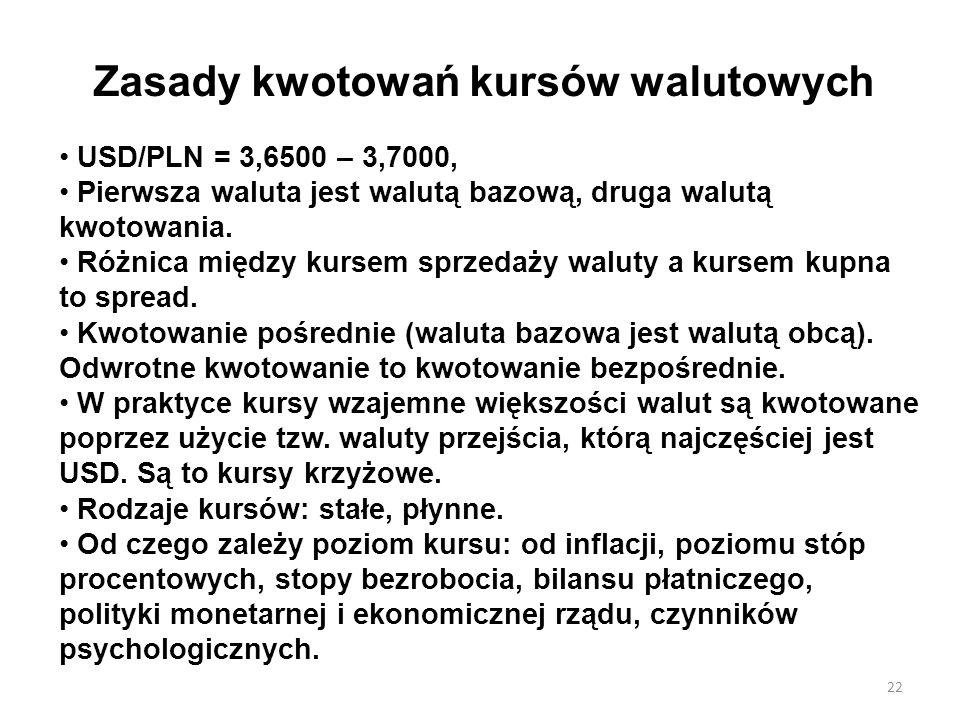 Zasady kwotowań kursów walutowych USD/PLN = 3,6500 – 3,7000, Pierwsza waluta jest walutą bazową, druga walutą kwotowania.