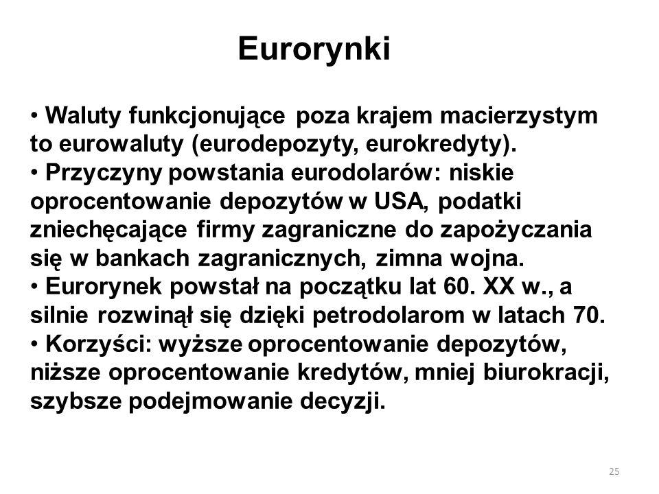 Eurorynki Waluty funkcjonujące poza krajem macierzystym to eurowaluty (eurodepozyty, eurokredyty). Przyczyny powstania eurodolarów: niskie oprocentowa
