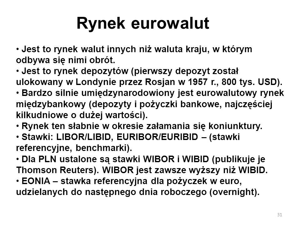 Rynek eurowalut Jest to rynek walut innych niż waluta kraju, w którym odbywa się nimi obrót. Jest to rynek depozytów (pierwszy depozyt został ulokowan