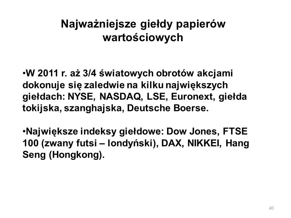 Najważniejsze giełdy papierów wartościowych W 2011 r.
