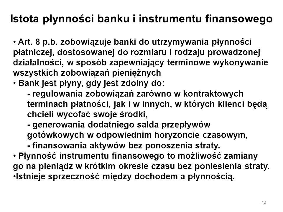 Istota płynności banku i instrumentu finansowego Art. 8 p.b. zobowiązuje banki do utrzymywania płynności płatniczej, dostosowanej do rozmiaru i rodzaj