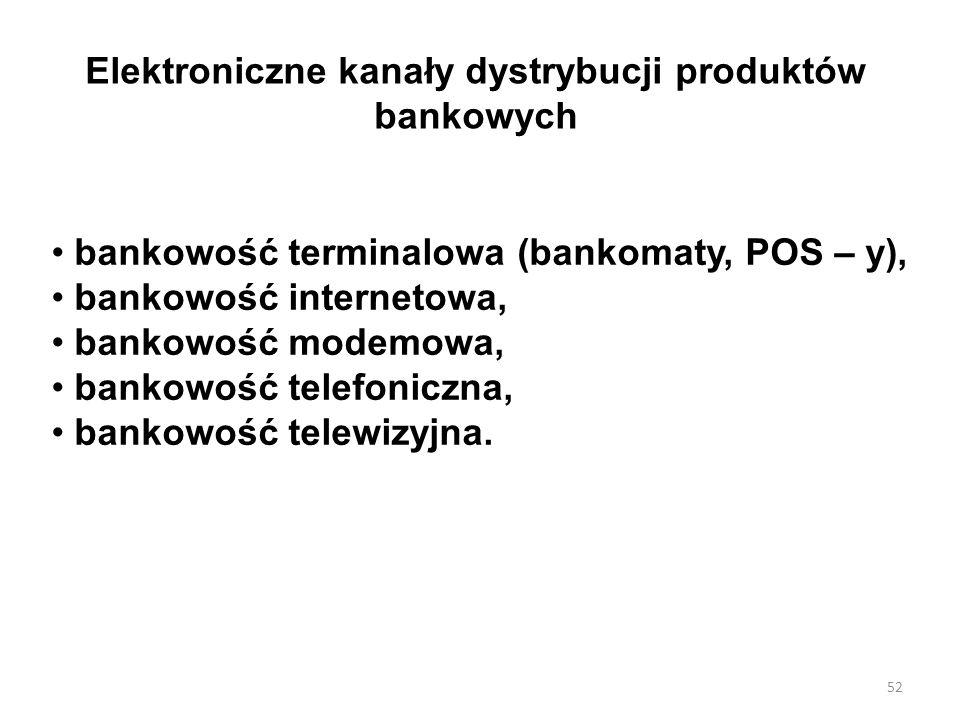Elektroniczne kanały dystrybucji produktów bankowych bankowość terminalowa (bankomaty, POS – y), bankowość internetowa, bankowość modemowa, bankowość telefoniczna, bankowość telewizyjna.