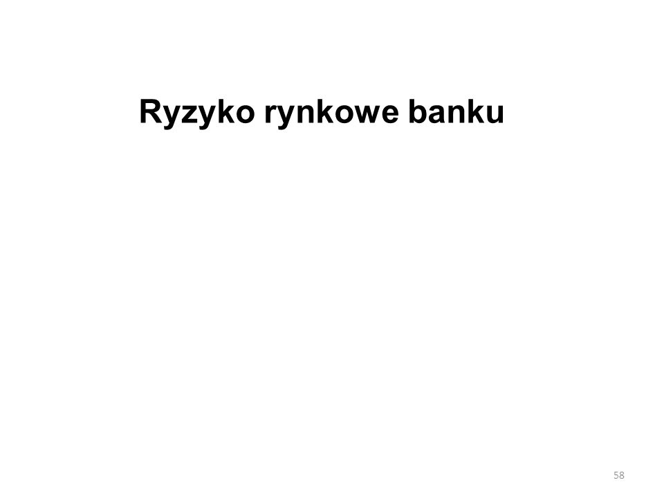 Ryzyko rynkowe banku 58