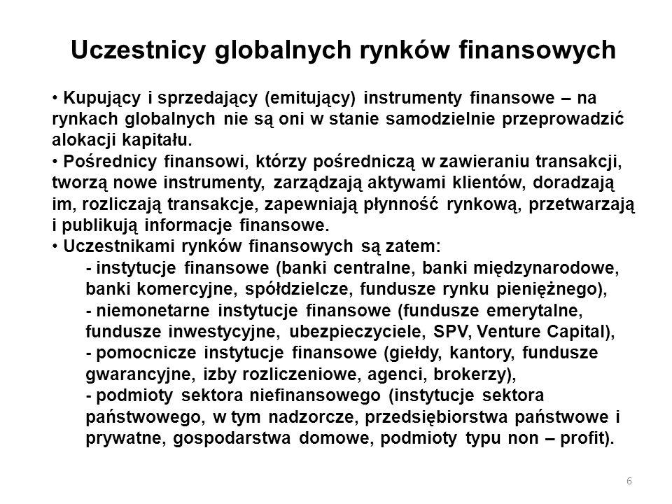 Uczestnicy globalnych rynków finansowych Kupujący i sprzedający (emitujący) instrumenty finansowe – na rynkach globalnych nie są oni w stanie samodzielnie przeprowadzić alokacji kapitału.