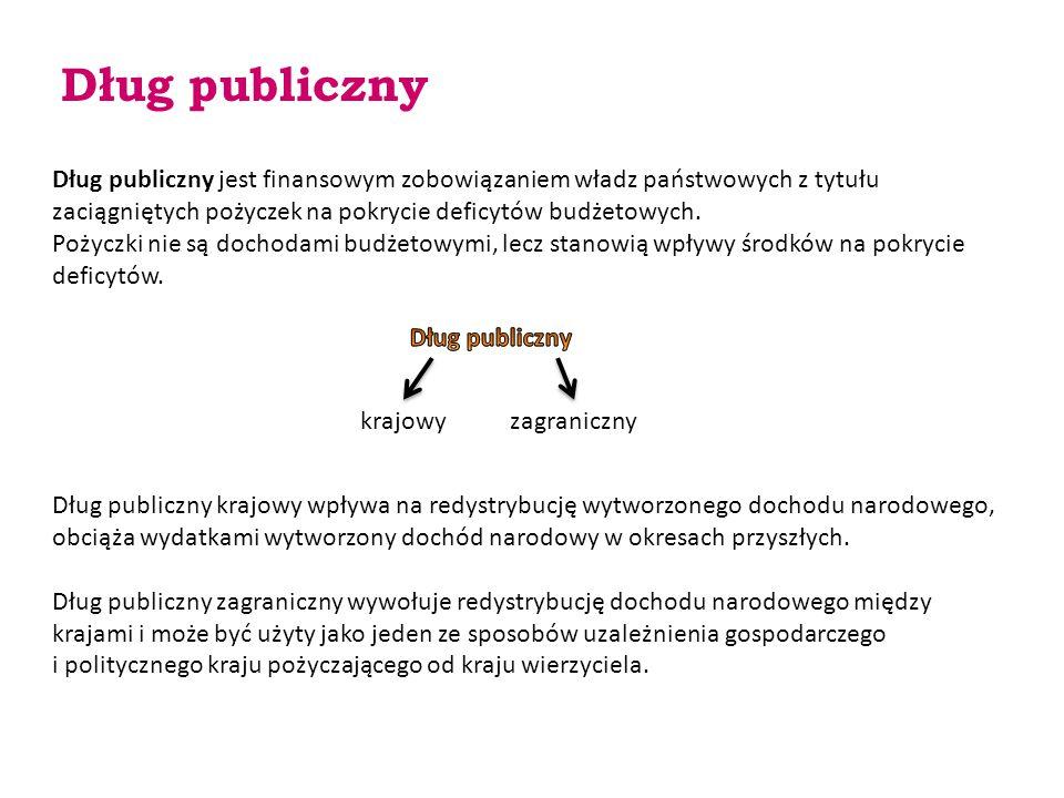Dług publiczny Dług publiczny jest finansowym zobowiązaniem władz państwowych z tytułu zaciągniętych pożyczek na pokrycie deficytów budżetowych. Pożyc