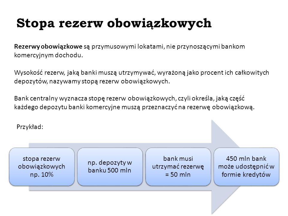 Stopa rezerw obowiązkowych Rezerwy obowiązkowe są przymusowymi lokatami, nie przynoszącymi bankom komercyjnym dochodu. Wysokość rezerw, jaką banki mus