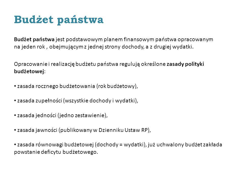 Budżet państwa Dochody krajowe Podatkowe Niepodatkowe Podatki pośrednie i podatki bezpośrednie Wpłaty z zysku NBP i wpływy z cła Główne źródła i rodzaje krajowych dochodów budżetowych Podstawowymi źródłami finansowania budżetu są: podatki, cła na towary i usługi sprowadzane z zagranicy, zyski Narodowego Banku Polskiego, opłata restrukturyzacyjna oraz zyski jednostek budżetowych.