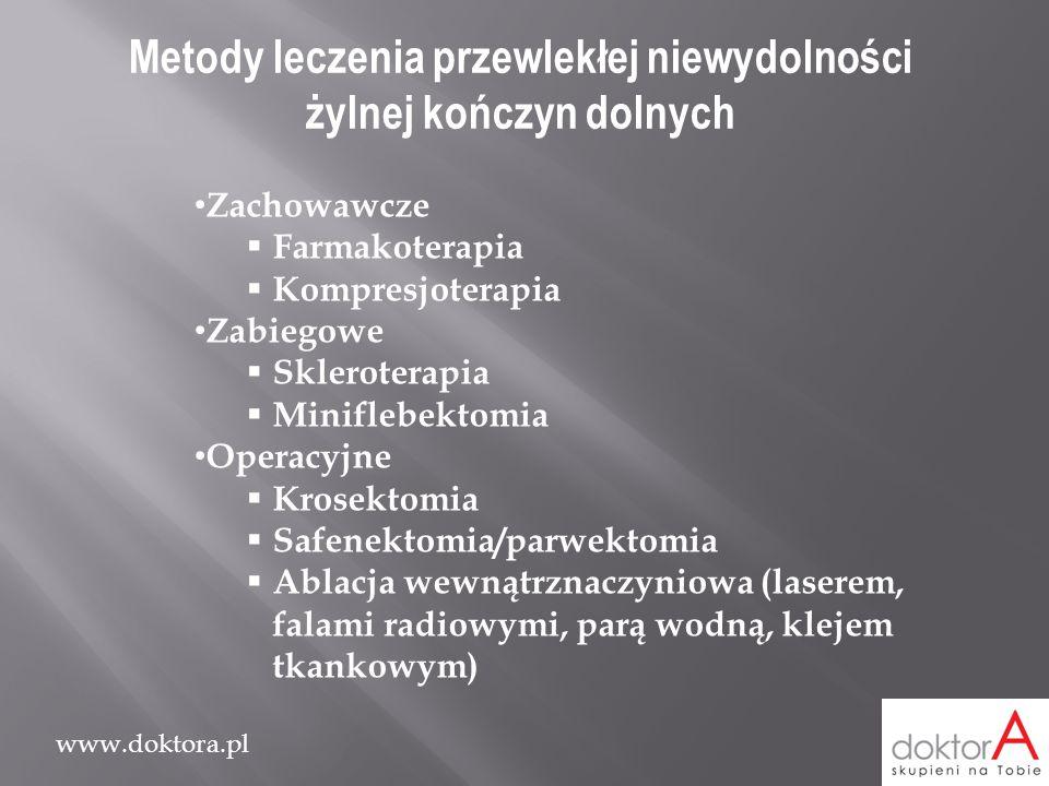 www.doktora.pl Metody leczenia przewlekłej niewydolności żylnej kończyn dolnych Zachowawcze  Farmakoterapia  Kompresjoterapia Zabiegowe  Sklerotera
