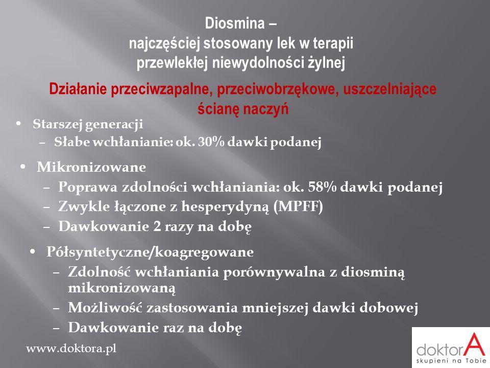 www.doktora.pl Działanie przeciwzapalne, przeciwobrzękowe, uszczelniające ścianę naczyń Diosmina – najczęściej stosowany lek w terapii przewlekłej nie
