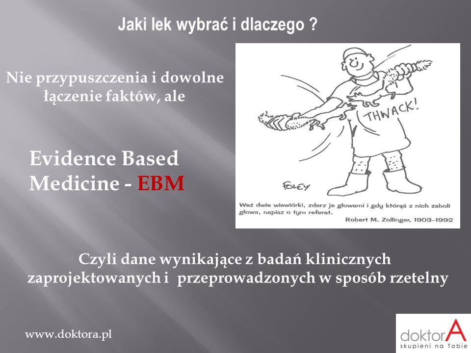 www.doktora.pl Jaki lek wybrać i dlaczego ? Nie przypuszczenia i dowolne łączenie faktów, ale Evidence Based Medicine - EBM Czyli dane wynikające z ba
