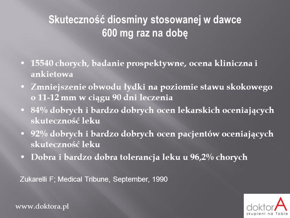 www.doktora.pl 15540 chorych, badanie prospektywne, ocena kliniczna i ankietowa Zmniejszenie obwodu łydki na poziomie stawu skokowego o 11-12 mm w cią