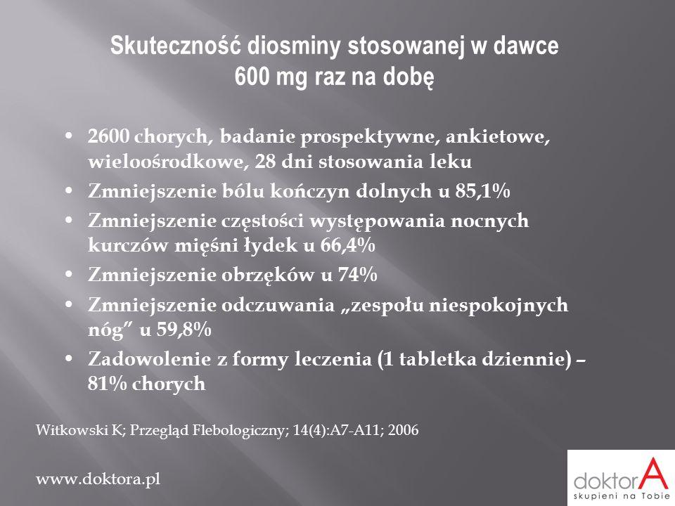 www.doktora.pl 2600 chorych, badanie prospektywne, ankietowe, wieloośrodkowe, 28 dni stosowania leku Zmniejszenie bólu kończyn dolnych u 85,1% Zmniejs