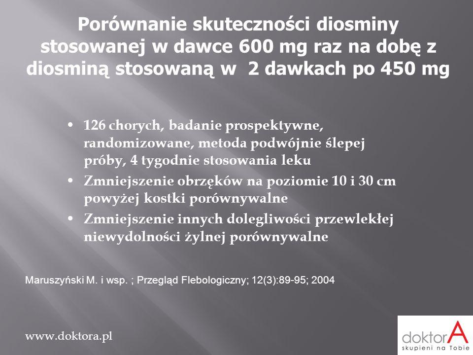 www.doktora.pl 126 chorych, badanie prospektywne, randomizowane, metoda podwójnie ślepej próby, 4 tygodnie stosowania leku Zmniejszenie obrzęków na po