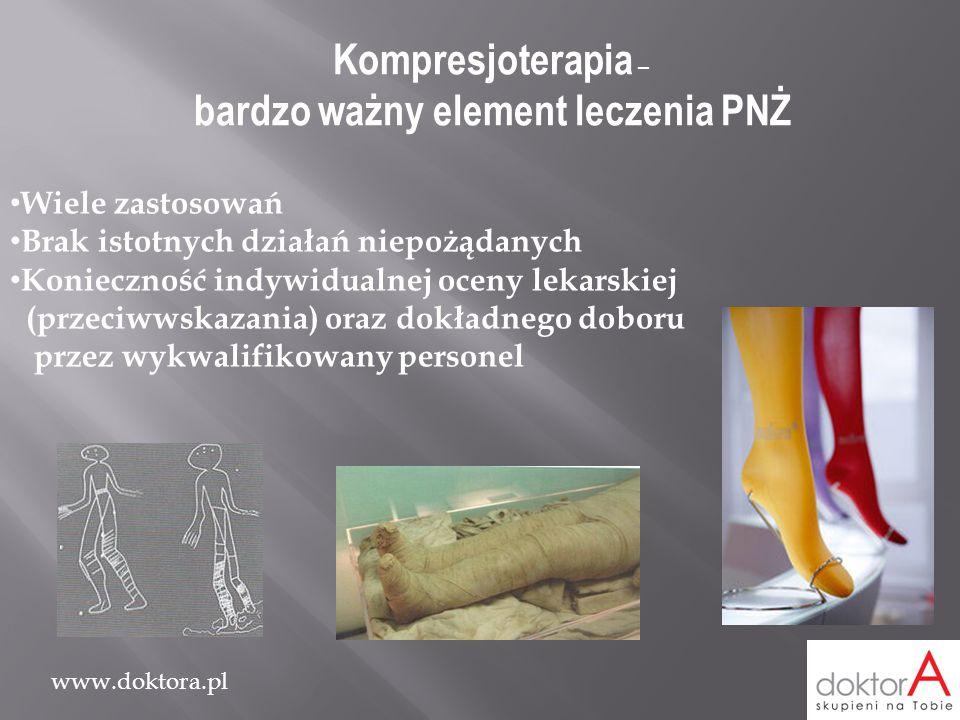 www.doktora.pl Kompresjoterapia – bardzo ważny element leczenia PNŻ Wiele zastosowań Brak istotnych działań niepożądanych Konieczność indywidualnej oc