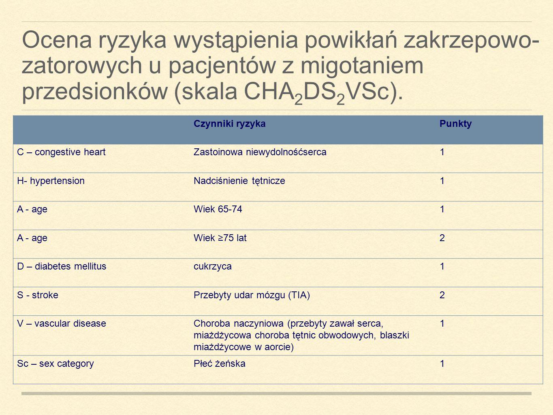 Ocena ryzyka wystąpienia powikłań zakrzepowo- zatorowych u pacjentów z migotaniem przedsionków (skala CHA 2 DS 2 VSc). Czynniki ryzykaPunkty C – conge