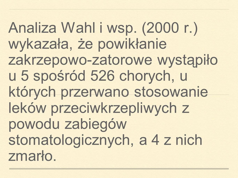 Analiza Wahl i wsp. (2000 r.) wykazała, że powikłanie zakrzepowo-zatorowe wystąpiło u 5 spośród 526 chorych, u których przerwano stosowanie leków prze