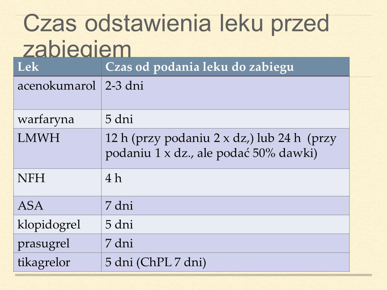 Czas odstawienia leku przed zabiegiem LekCzas od podania leku do zabiegu acenokumarol2-3 dni warfaryna5 dni LMWH12 h (przy podaniu 2 x dz,) lub 24 h (