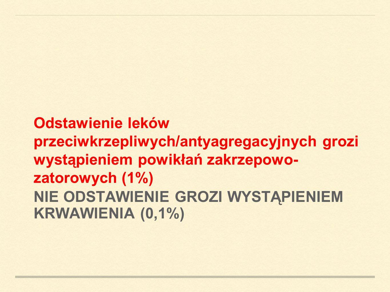 Enoksaparyna Wysokie ryzyko powikłań zakrzepowo-zatorowych Niskie ryzyko powikłań zakrzepowo-zatorowych Waga 2 x dziennie s.c.1 x dziennie s.c.