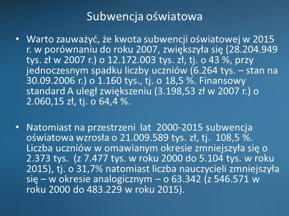 Subwencja oświatowa Warto zauważyć, że kwota subwencji oświatowej w 2015 r. w porównaniu do roku 2007, zwiększyła się (28.204.949 tys. zł w 2007 r.) o